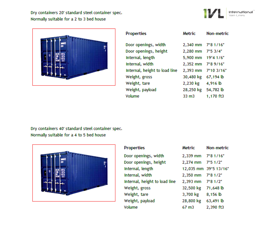 Shipping Container Sizes